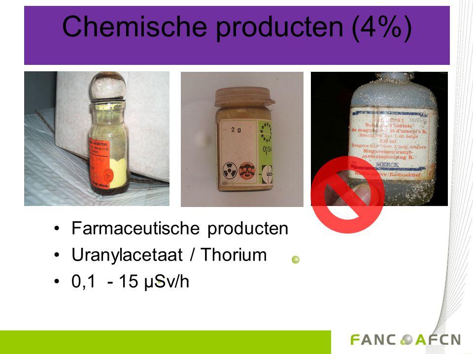 Chemische producten (4%)