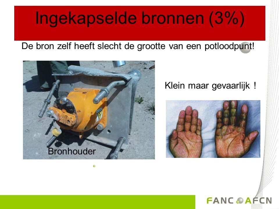 Ingekapselde bronnen (3%)