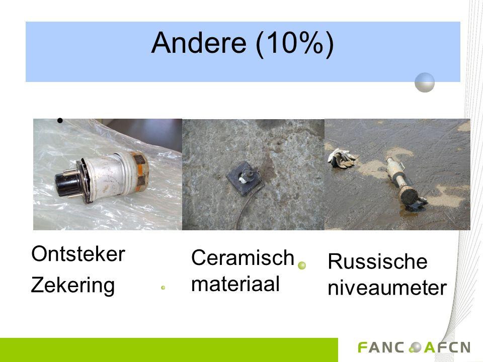 Andere (10%) Ontsteker Ceramisch materiaal Russische niveaumeter