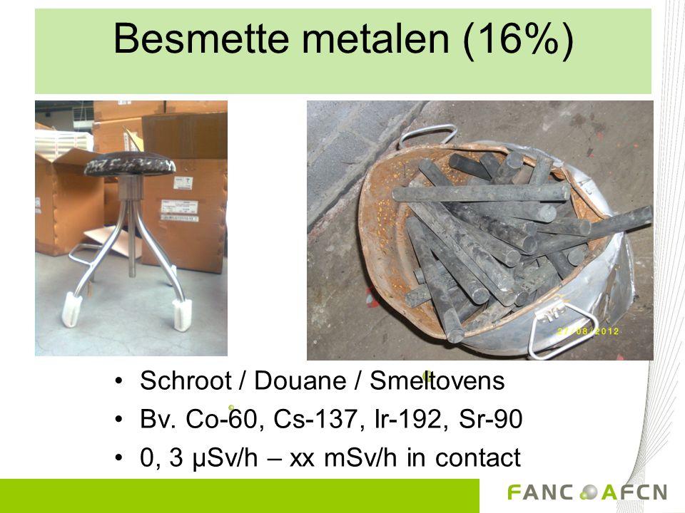 Besmette metalen (16%) Schroot / Douane / Smeltovens