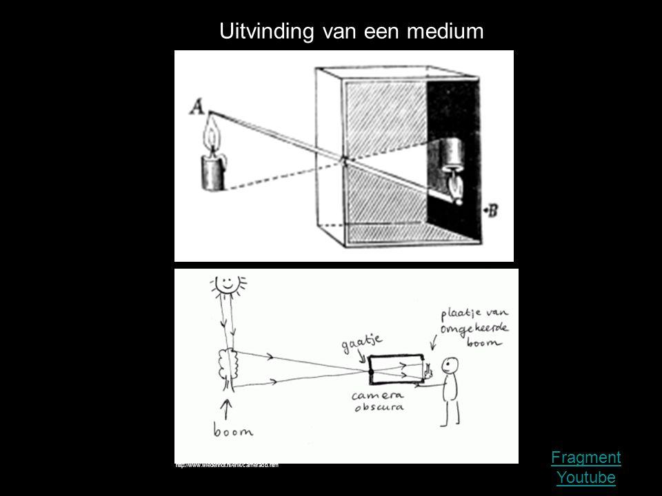 Uitvinding van een medium
