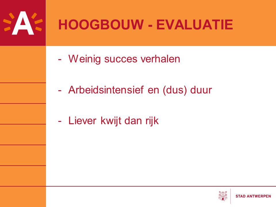 HOOGBOUW - EVALUATIE Weinig succes verhalen