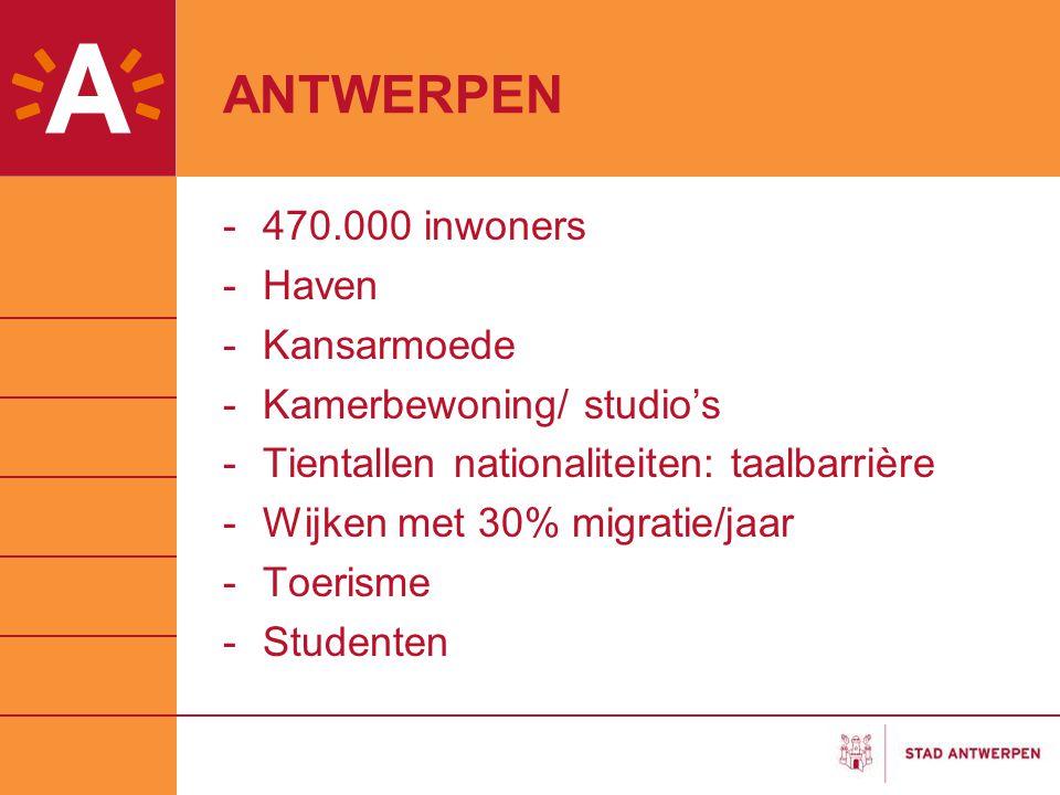 ANTWERPEN 470.000 inwoners Haven Kansarmoede Kamerbewoning/ studio's