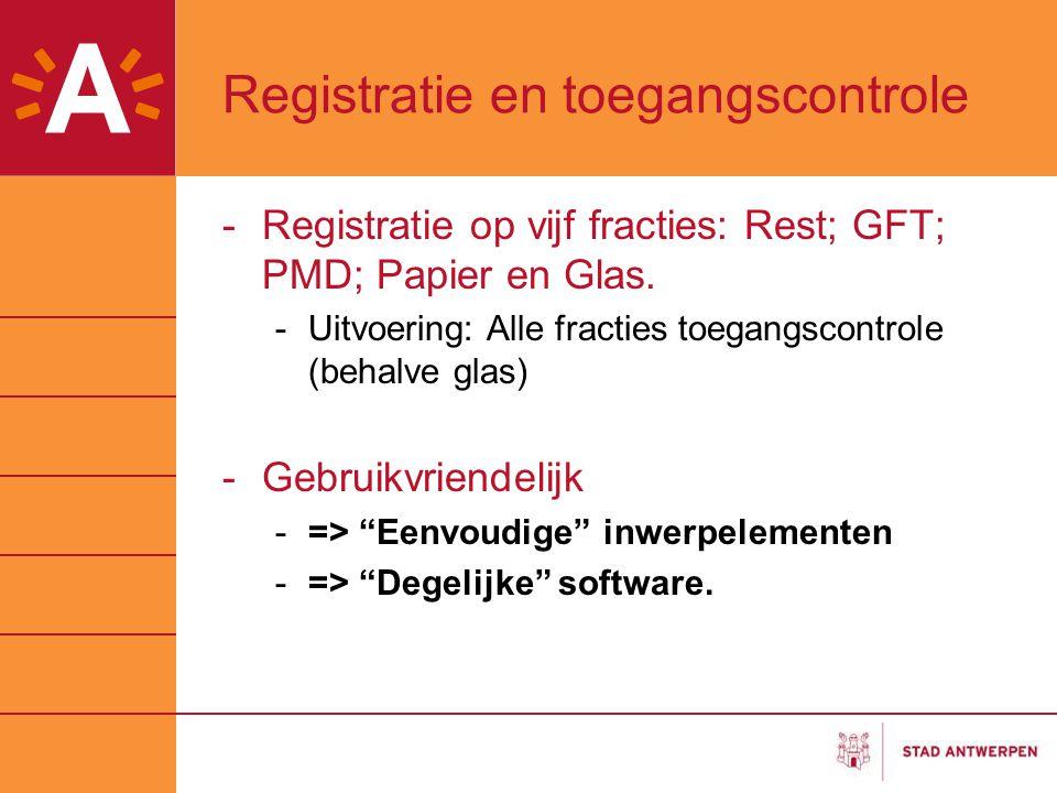 Registratie en toegangscontrole