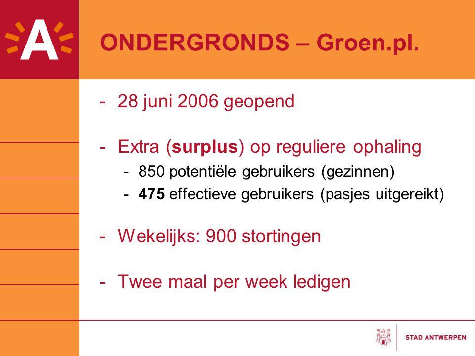 ONDERGRONDS – Groen.pl. 28 juni 2006 geopend