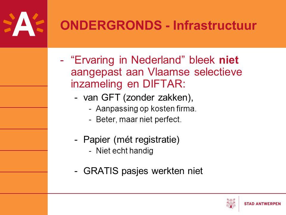 ONDERGRONDS - Infrastructuur
