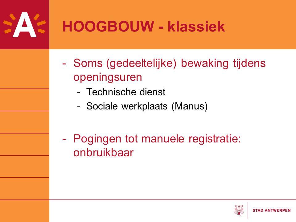 HOOGBOUW - klassiek Soms (gedeeltelijke) bewaking tijdens openingsuren
