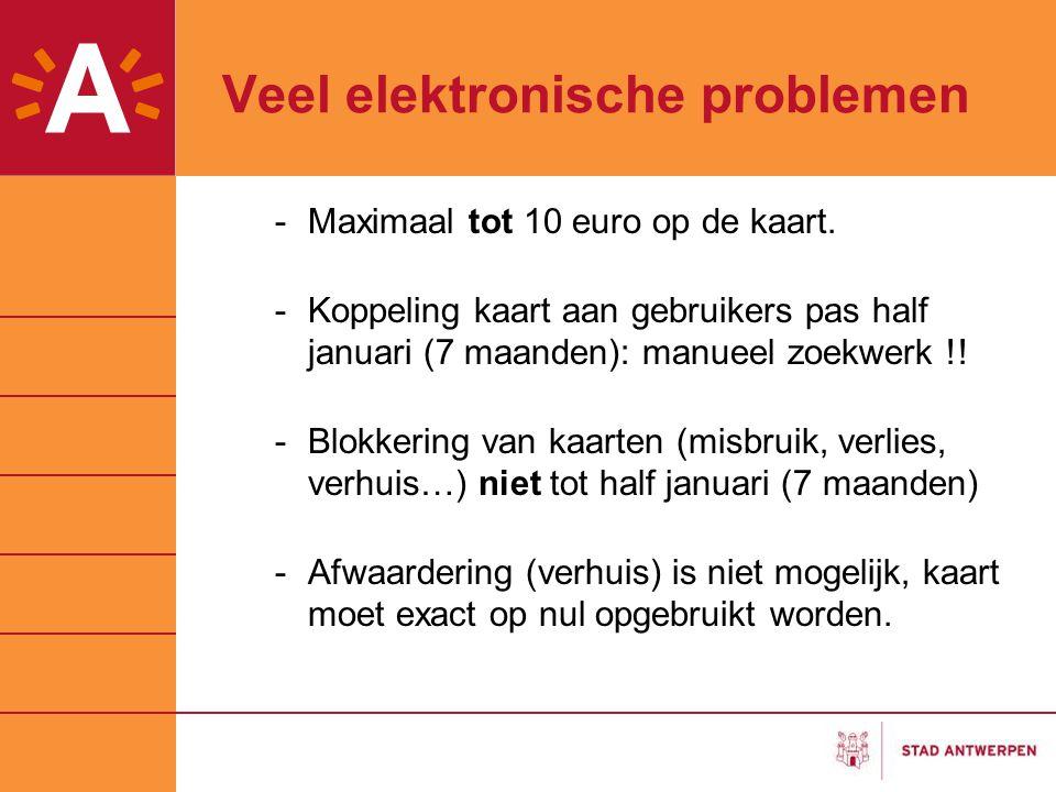 Veel elektronische problemen