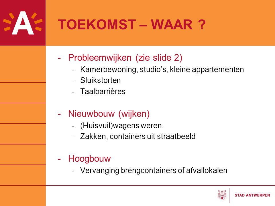 TOEKOMST – WAAR Probleemwijken (zie slide 2) Nieuwbouw (wijken)