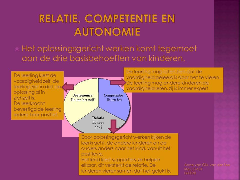 relatie, competentie en autonomie