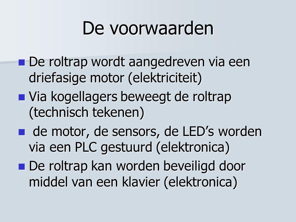 De voorwaarden De roltrap wordt aangedreven via een driefasige motor (elektriciteit) Via kogellagers beweegt de roltrap (technisch tekenen)