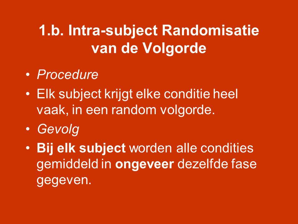1.b. Intra-subject Randomisatie van de Volgorde
