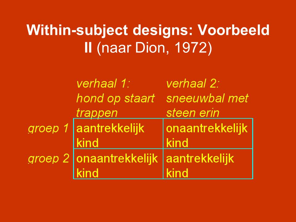 Within-subject designs: Voorbeeld II (naar Dion, 1972)