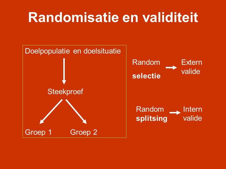 Randomisatie en validiteit