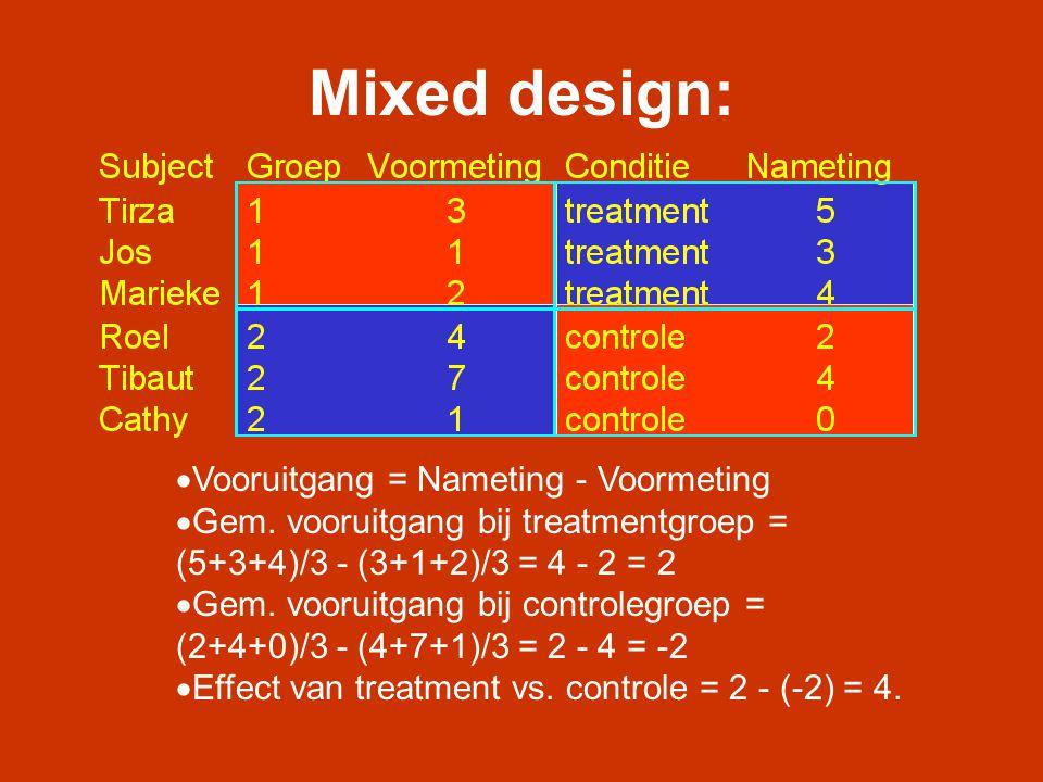 Mixed design: Vooruitgang = Nameting - Voormeting