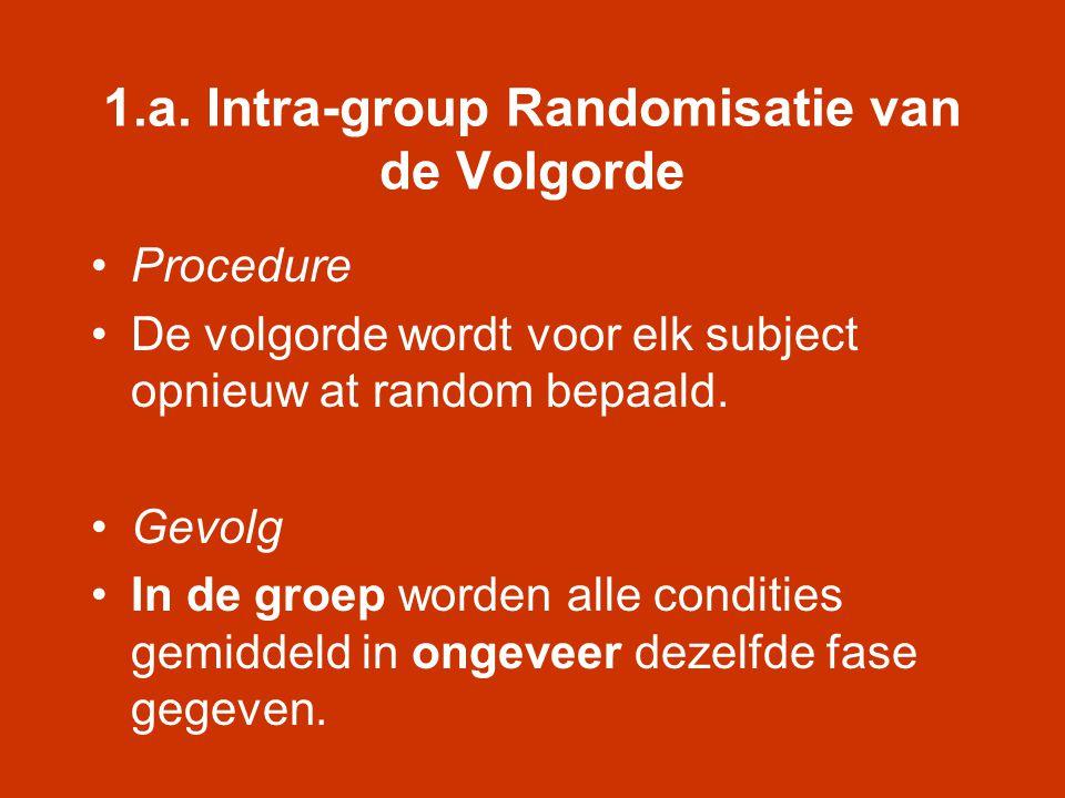 1.a. Intra-group Randomisatie van de Volgorde