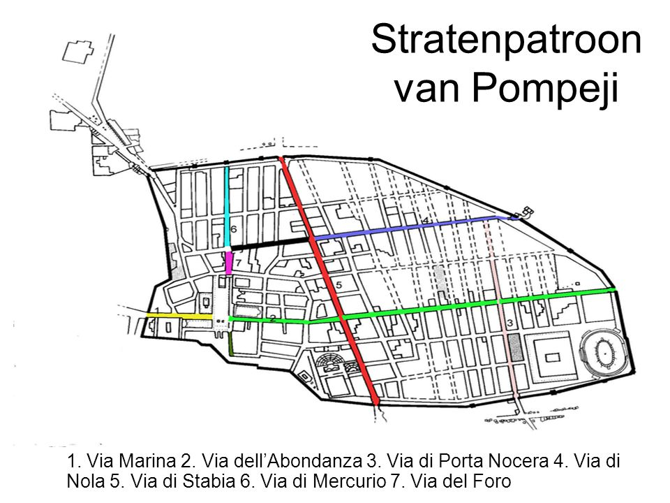 Stratenpatroon van Pompeji
