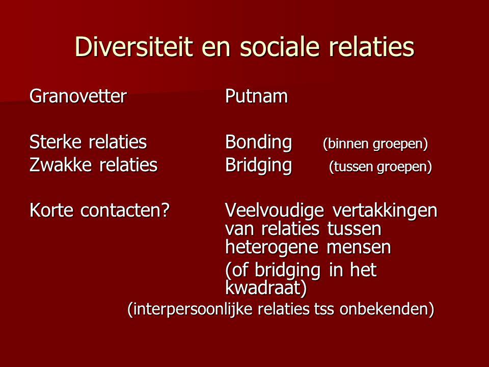 Diversiteit en sociale relaties
