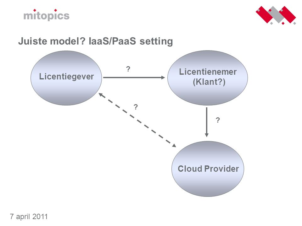 Juiste model IaaS/PaaS setting