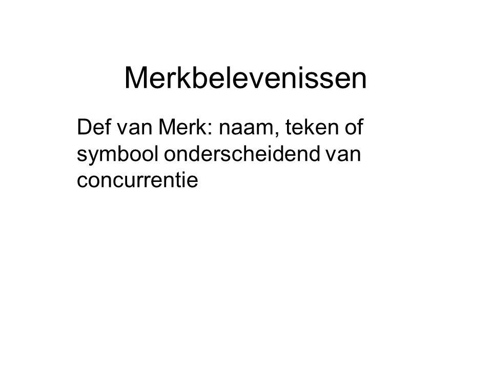 Def van Merk: naam, teken of symbool onderscheidend van concurrentie