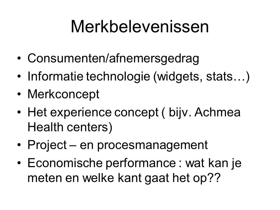 Merkbelevenissen Consumenten/afnemersgedrag