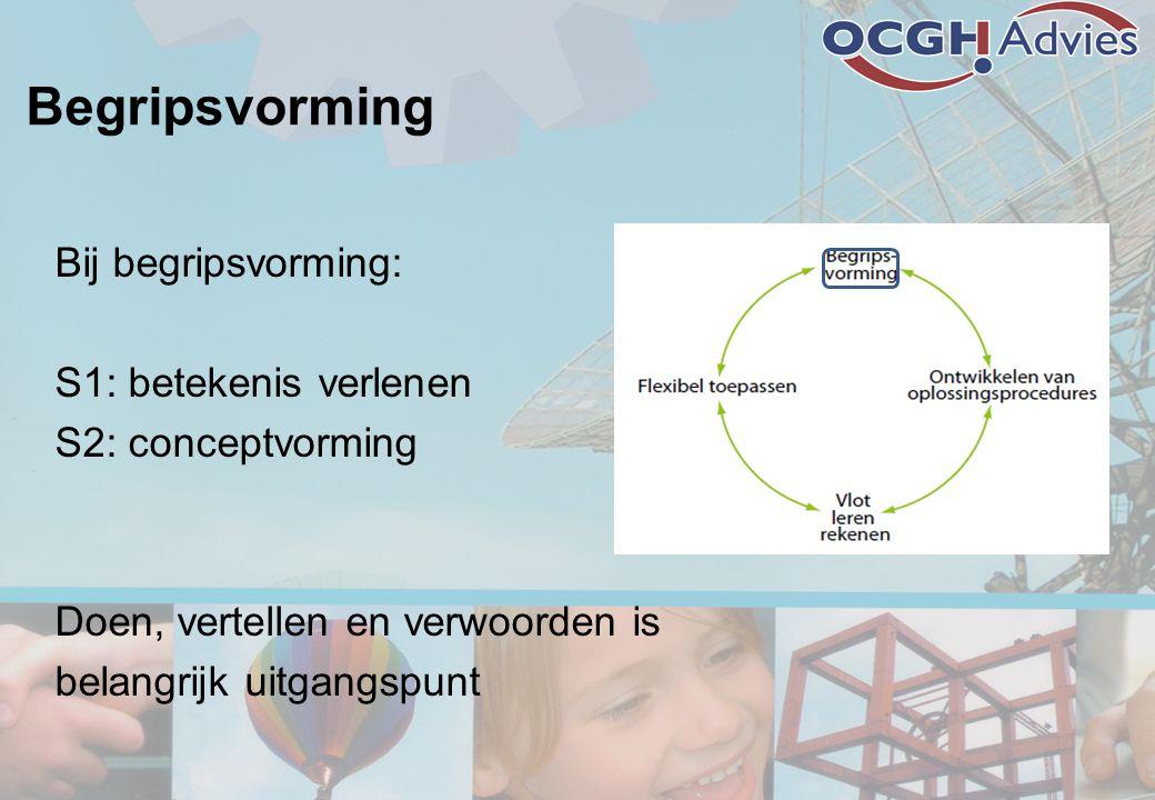 Begripsvorming Bij begripsvorming: S1: betekenis verlenen