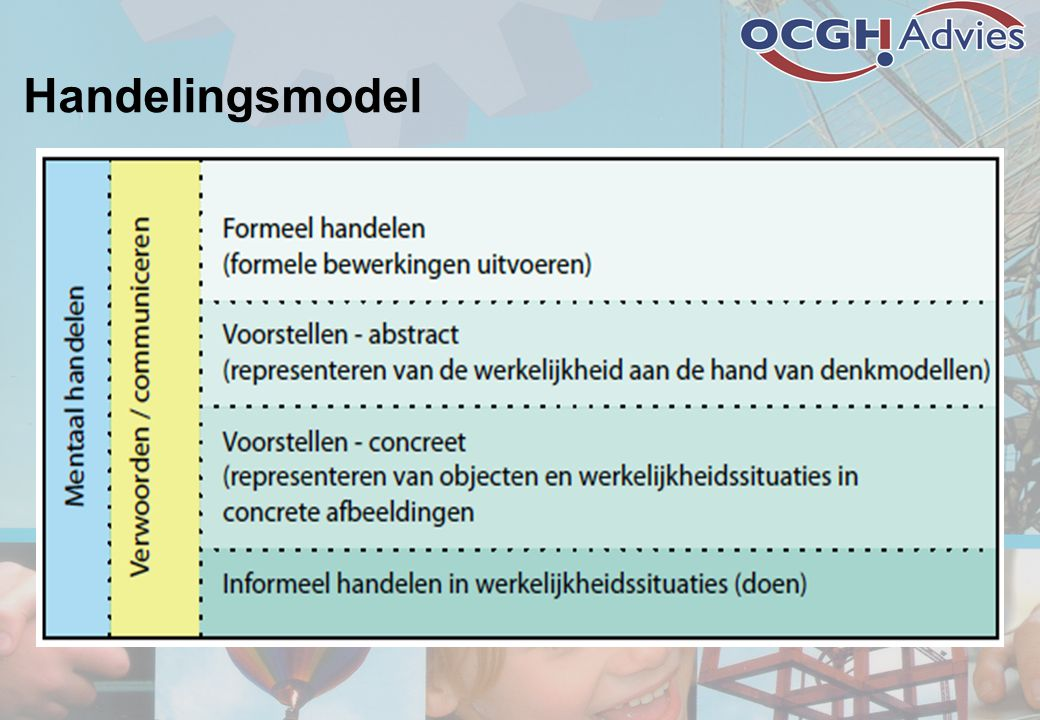 Handelingsmodel 18