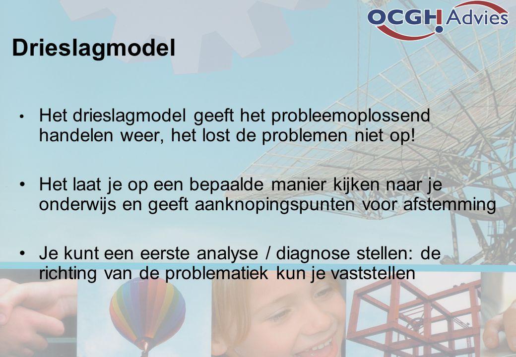Drieslagmodel Het drieslagmodel geeft het probleemoplossend handelen weer, het lost de problemen niet op!