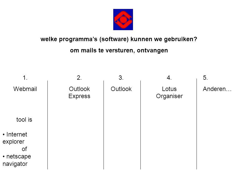 welke programma's (software) kunnen we gebruiken