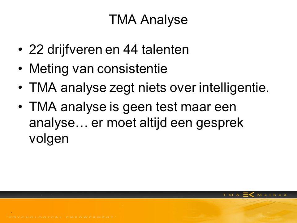 TMA Analyse 22 drijfveren en 44 talenten. Meting van consistentie. TMA analyse zegt niets over intelligentie.