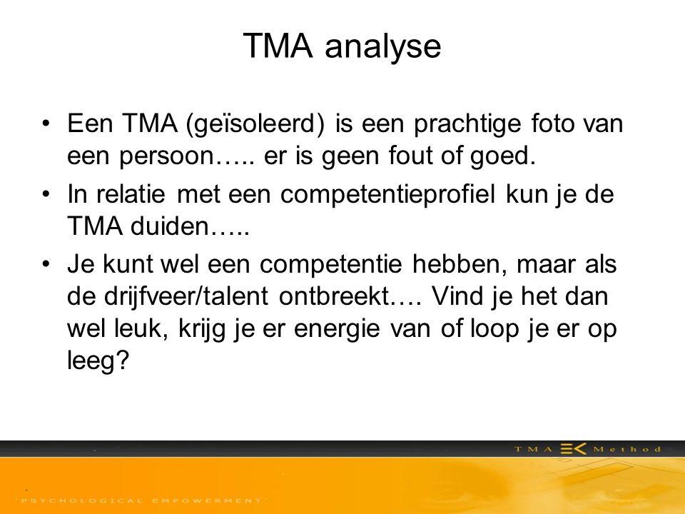TMA analyse Een TMA (geïsoleerd) is een prachtige foto van een persoon….. er is geen fout of goed.