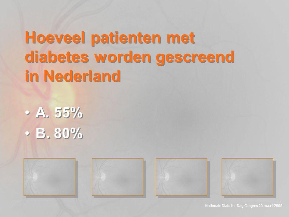 Hoeveel patienten met diabetes worden gescreend in Nederland
