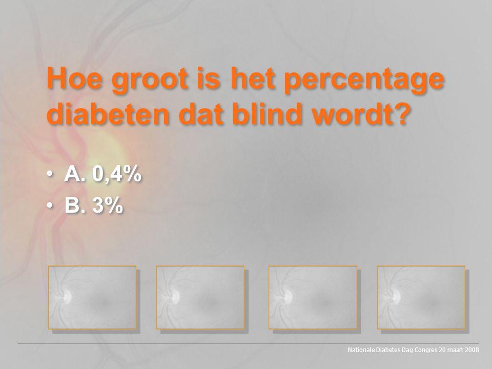 Hoe groot is het percentage diabeten dat blind wordt
