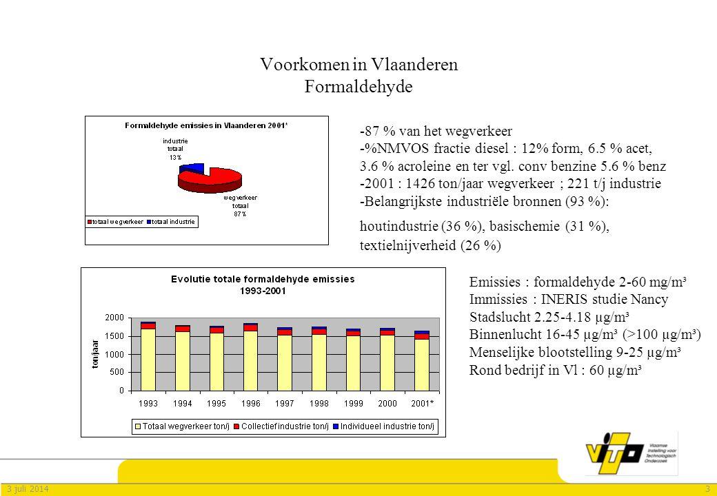 Voorkomen in Vlaanderen Formaldehyde