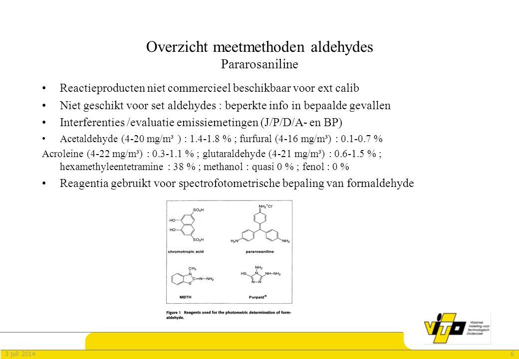 Overzicht meetmethoden aldehydes Pararosaniline