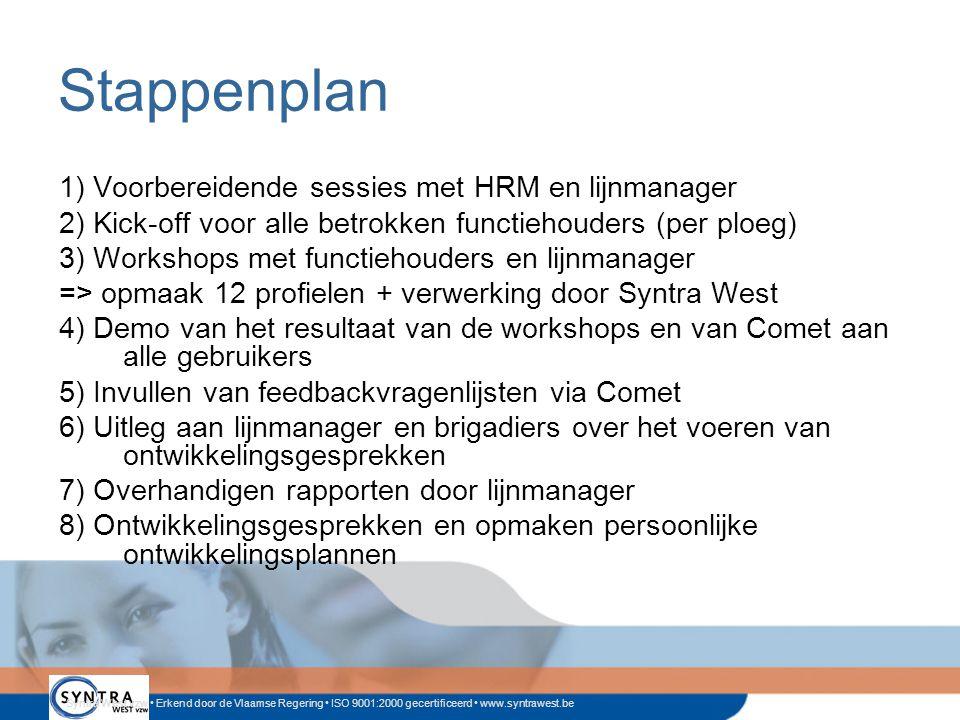 Stappenplan 1) Voorbereidende sessies met HRM en lijnmanager