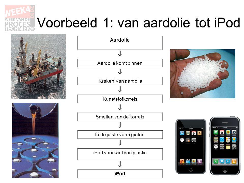 Voorbeeld 1: van aardolie tot iPod