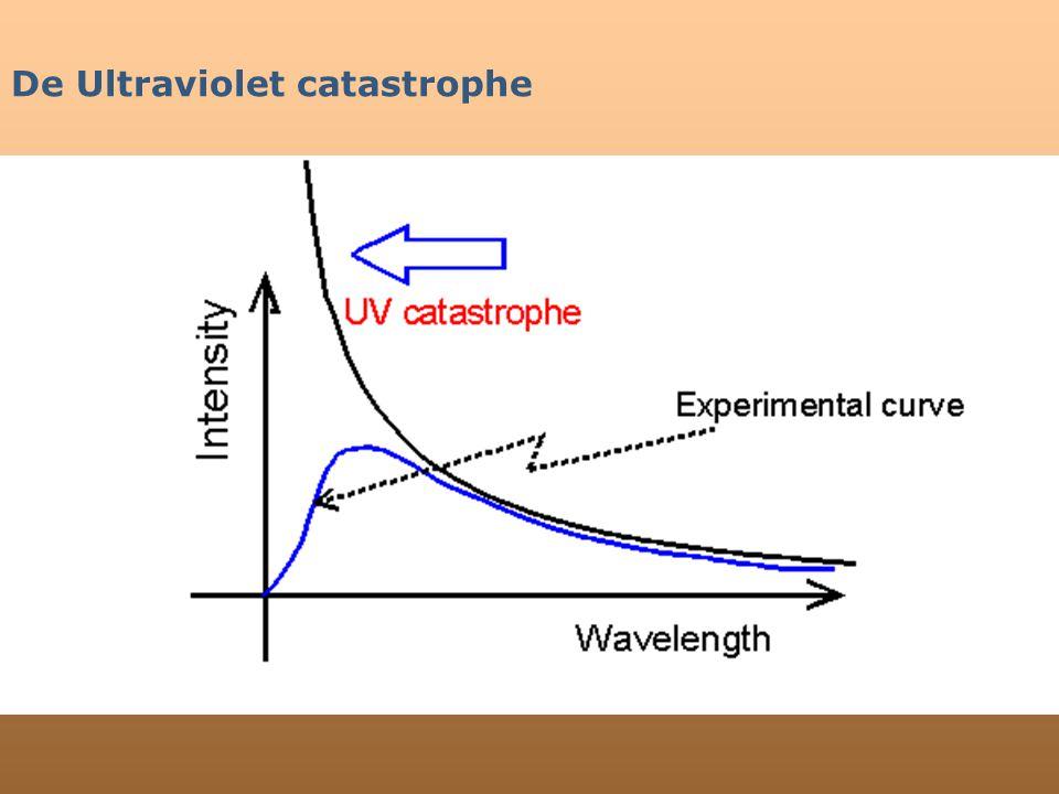 De Ultraviolet catastrophe