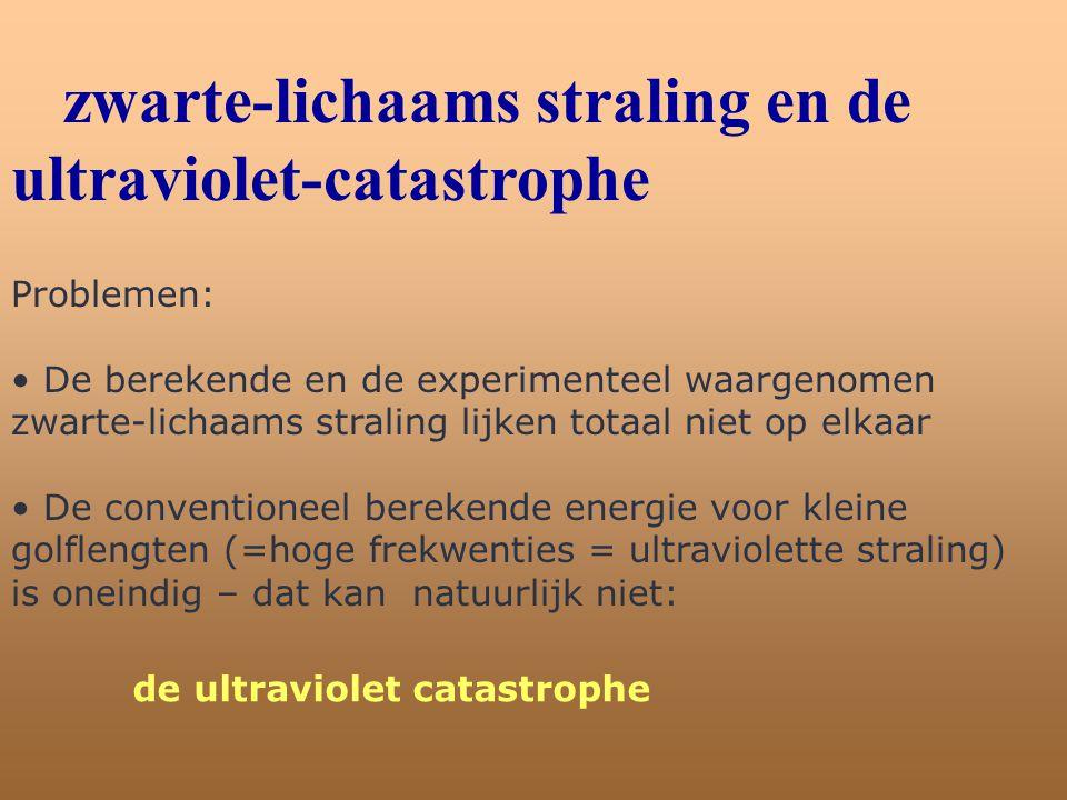 zwarte-lichaams straling en de ultraviolet-catastrophe