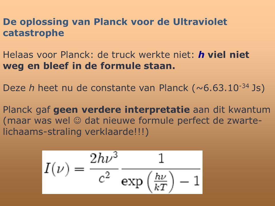 De oplossing van Planck voor de Ultraviolet catastrophe