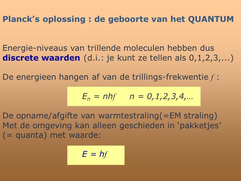 Planck's oplossing : de geboorte van het QUANTUM