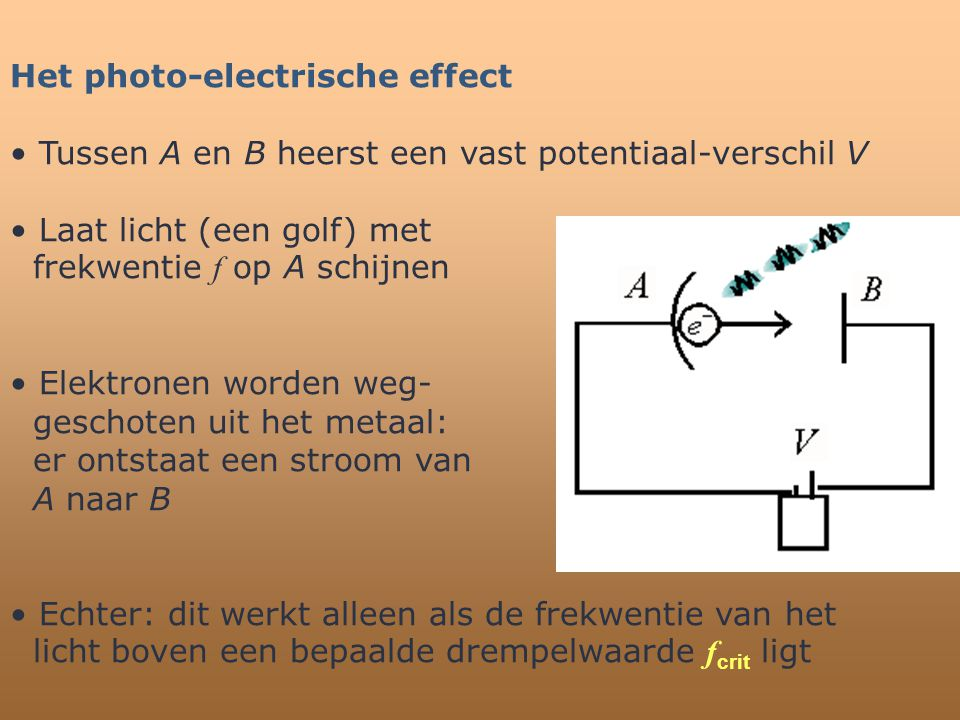 Het photo-electrische effect