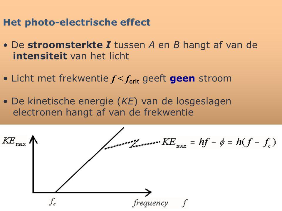 Het photo-electrische effect