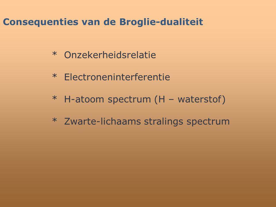 Consequenties van de Broglie-dualiteit