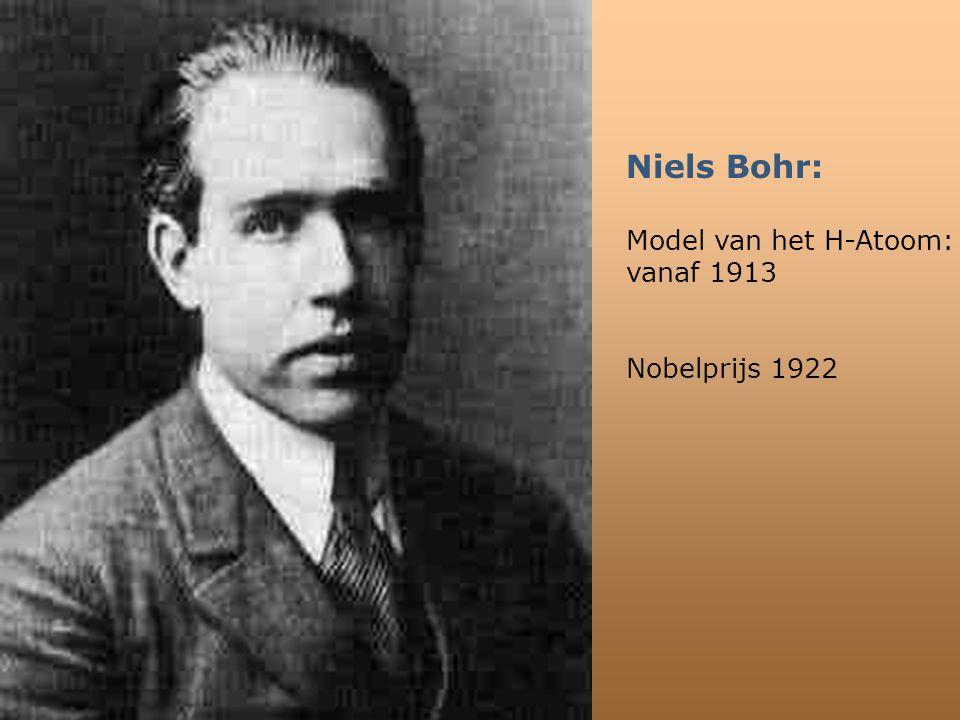 Niels Bohr: Model van het H-Atoom: vanaf 1913 Nobelprijs 1922