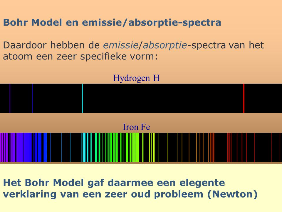 Bohr Model en emissie/absorptie-spectra