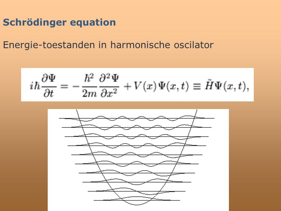 Schrödinger equation Energie-toestanden in harmonische oscilator