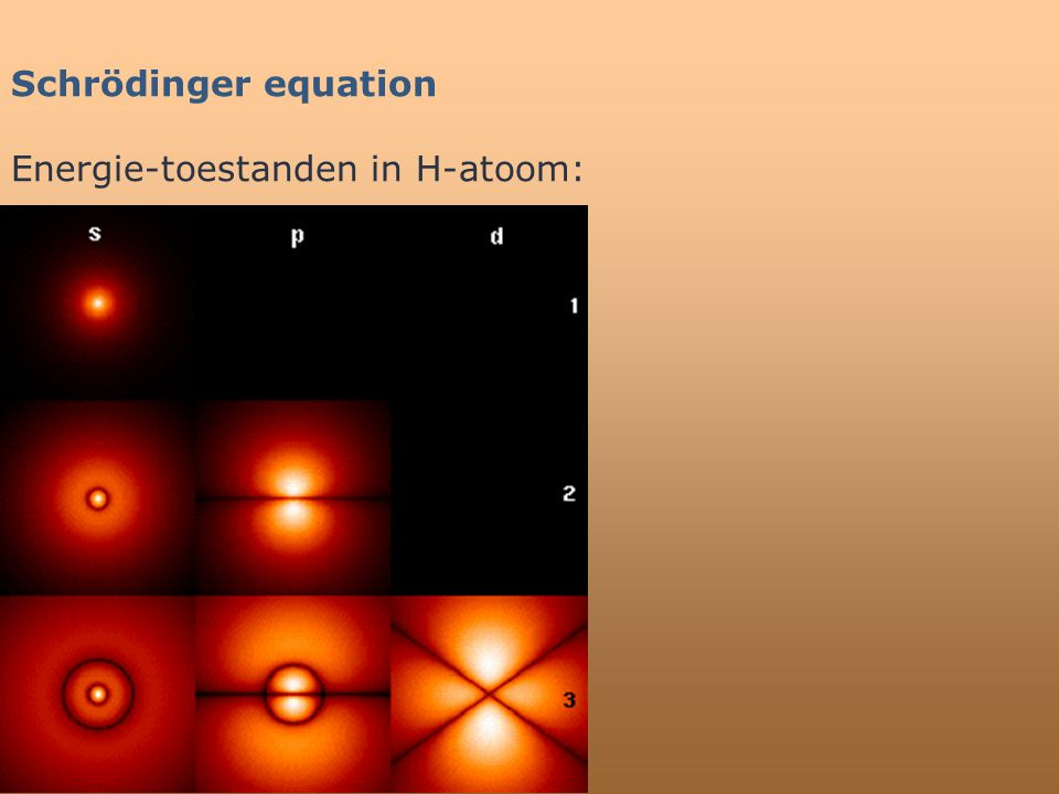 Schrödinger equation Energie-toestanden in H-atoom: