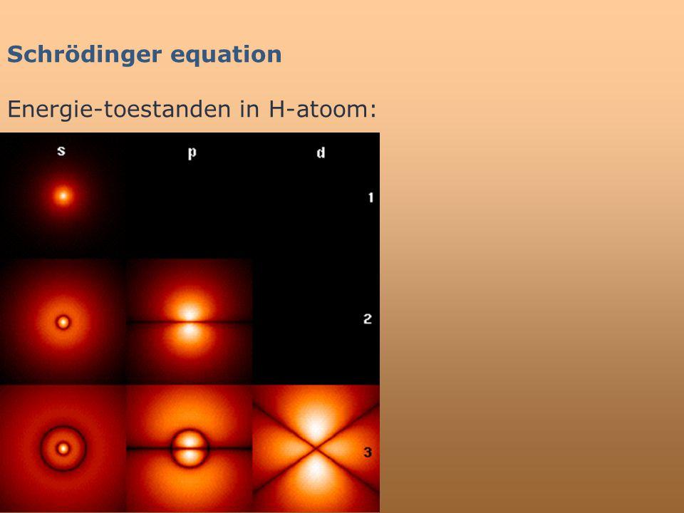 Schrödinger equation Energie-toestanden in H-atoom: