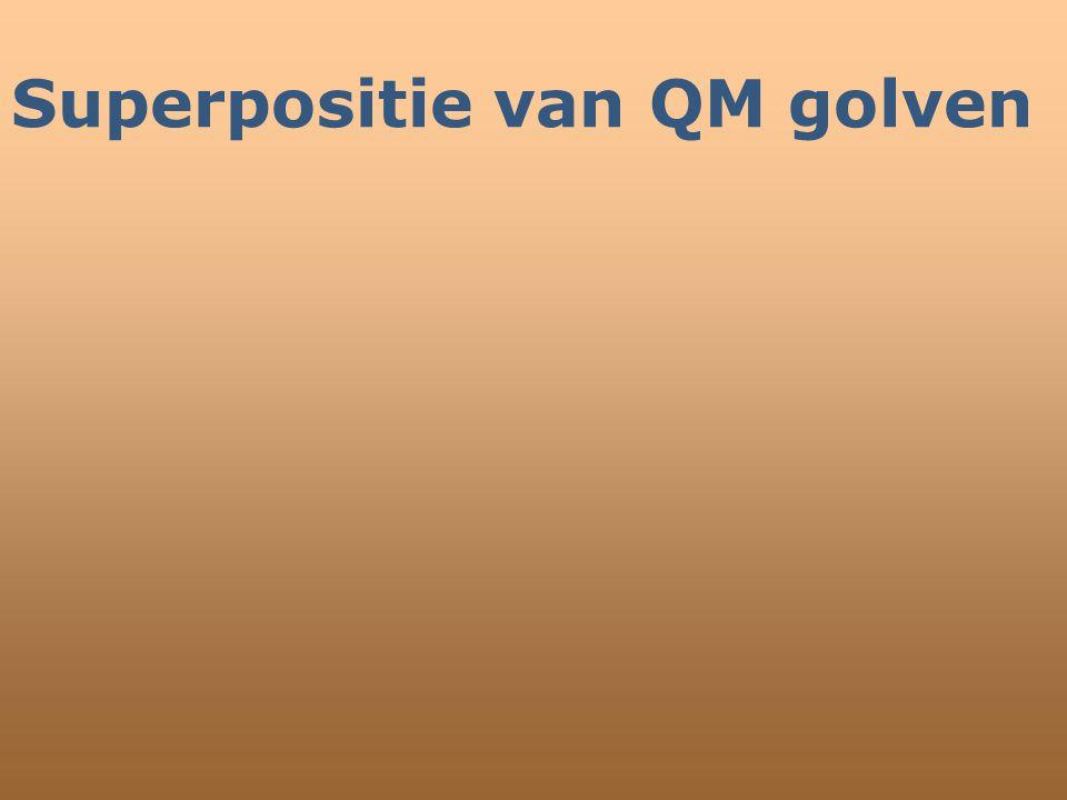 Superpositie van QM golven